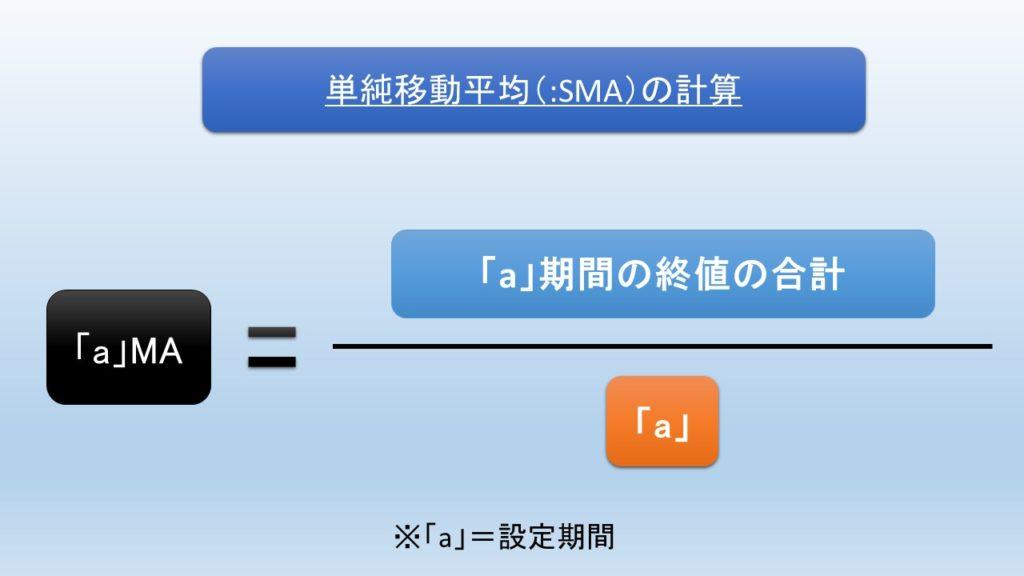 単純移動平均計算式