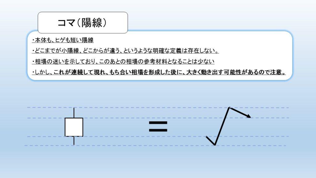 コマ(陽線)の図解