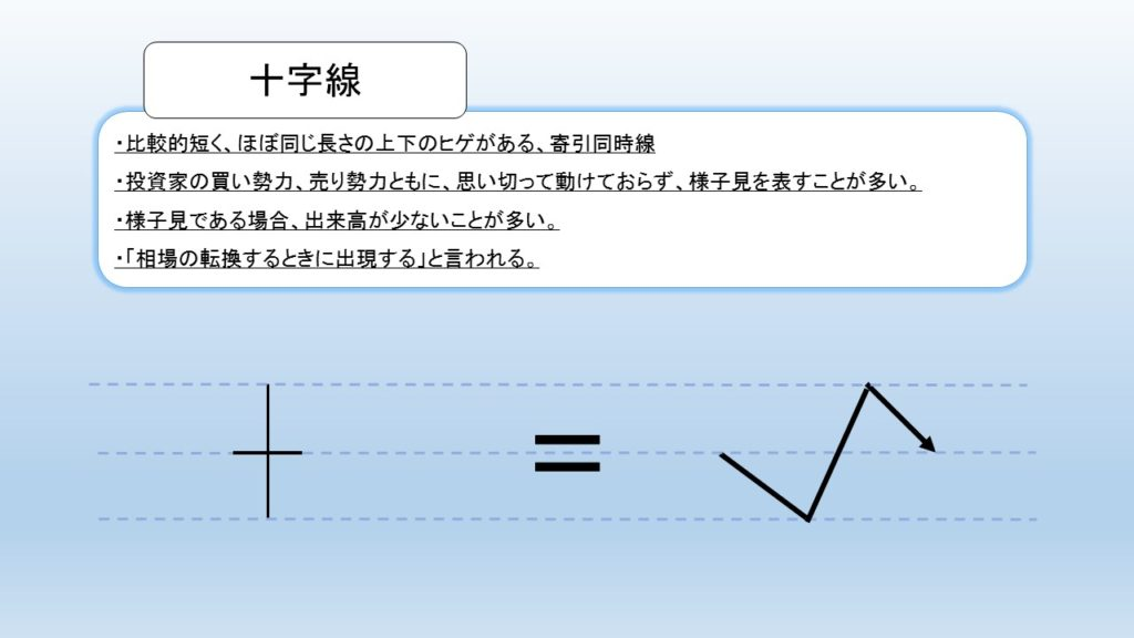 十字線の図解