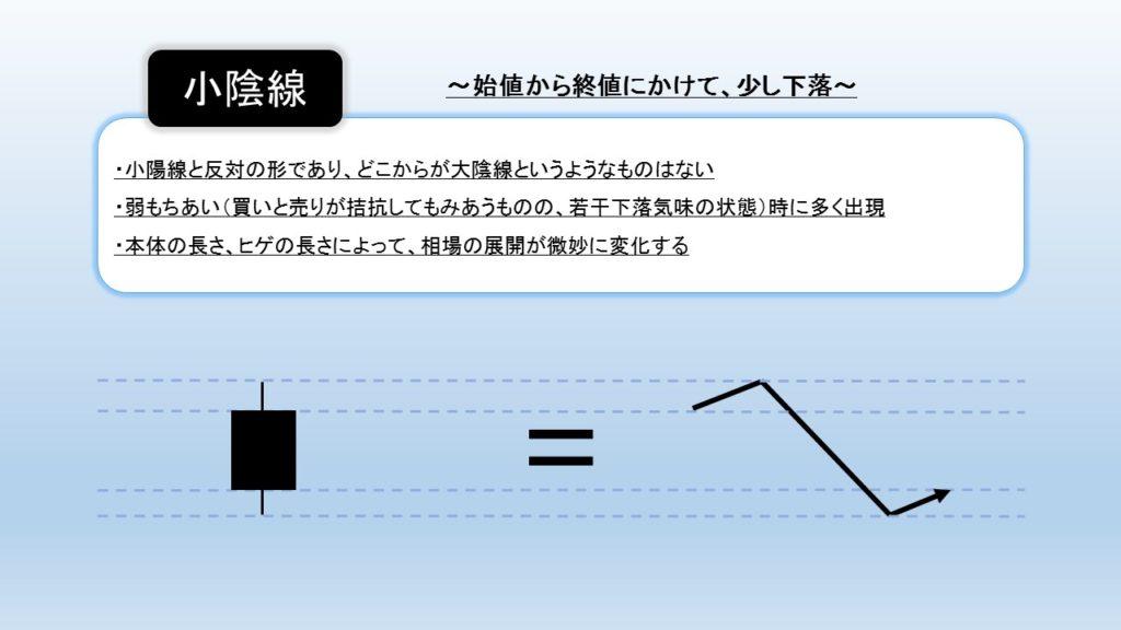 小陰線の図解