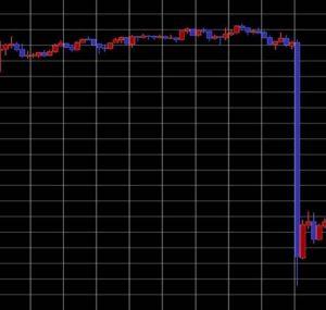 相場の急落の図解