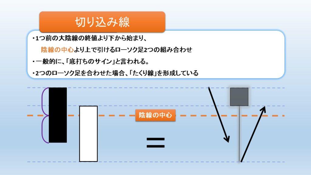 切り込み線の図解