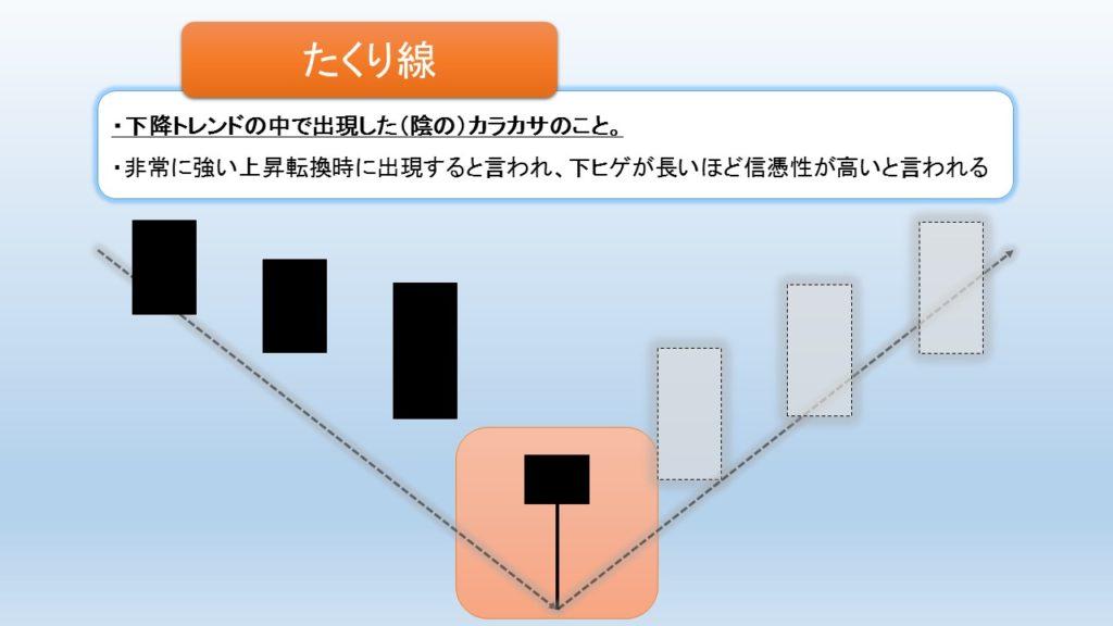 たくり線の図解