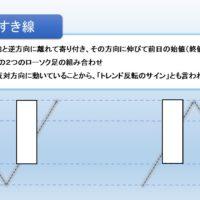 たすき線の図解