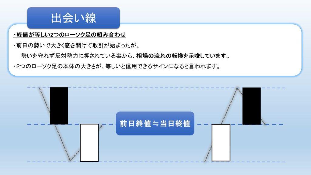 出会い線の図解