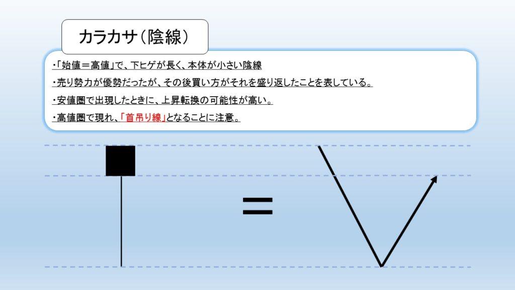 カラカサ(陰線)の図解