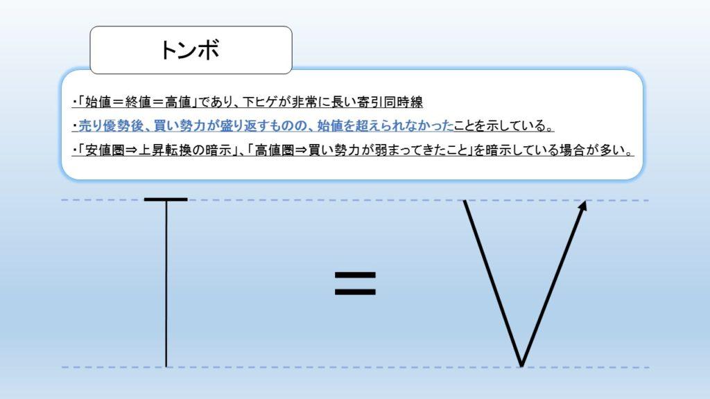 トンボ(ローソク足)の図解