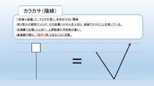 カラカサ(陽線)の図解