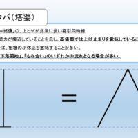 トウバ(ローソク足)の図解
