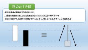 陰のたすき線の図解