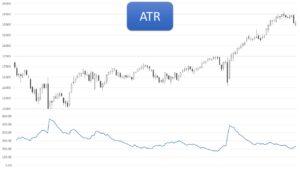 ATR(Average True Range)
