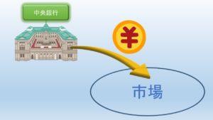 発券銀行の図解
