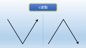 V波動の図解