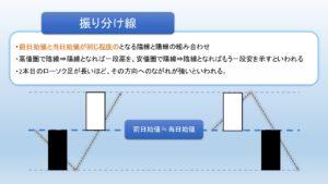 振り分け線の図解